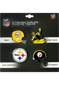 Pittsburgh Steelers Timeline Pin