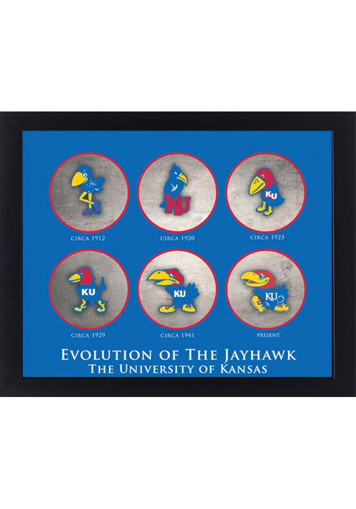 Kansas Jayhawks Evolution Framed Posters